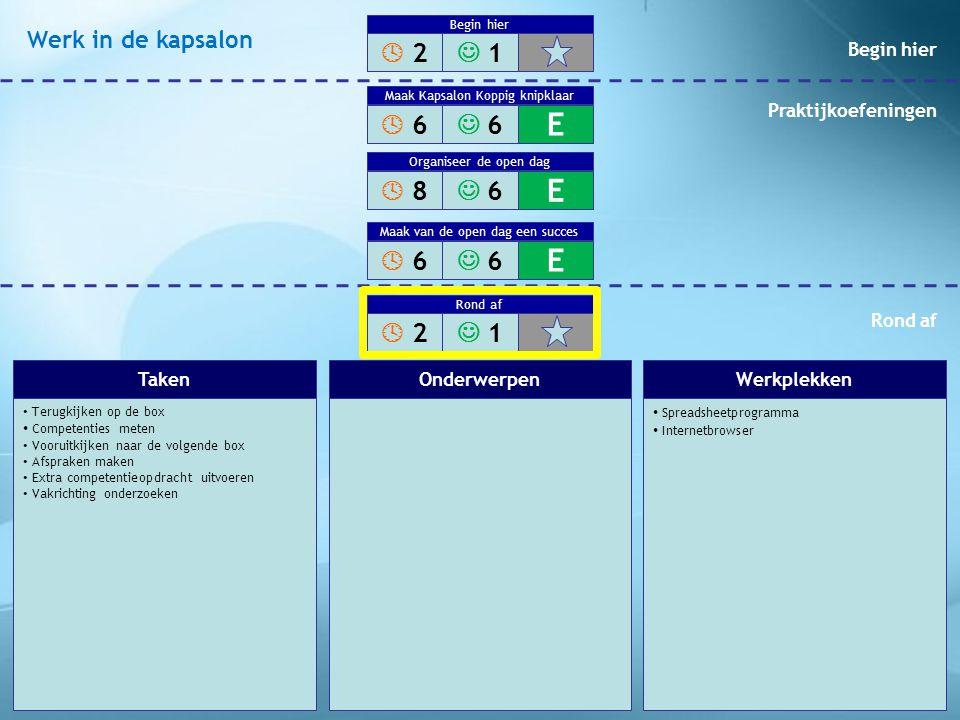 Terugkijken op de box Competenties meten Vooruitkijken naar de volgende box Afspraken maken Extra competentieopdracht uitvoeren Vakrichting onderzoeke