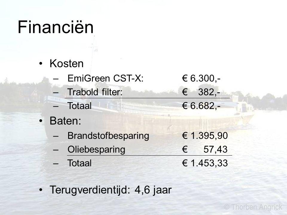 Financiën Kosten – EmiGreen CST-X: € 6.300,- – Trabold filter: € 382,- – Totaal€ 6.682,- Baten: – Brandstofbesparing€ 1.395,90 – Oliebesparing€ 57,43