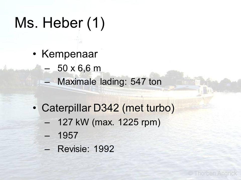 Ms. Heber (1) Kempenaar – 50 x 6,6 m – Maximale lading: 547 ton Caterpillar D342 (met turbo) – 127 kW (max. 1225 rpm) – 1957 – Revisie: 1992