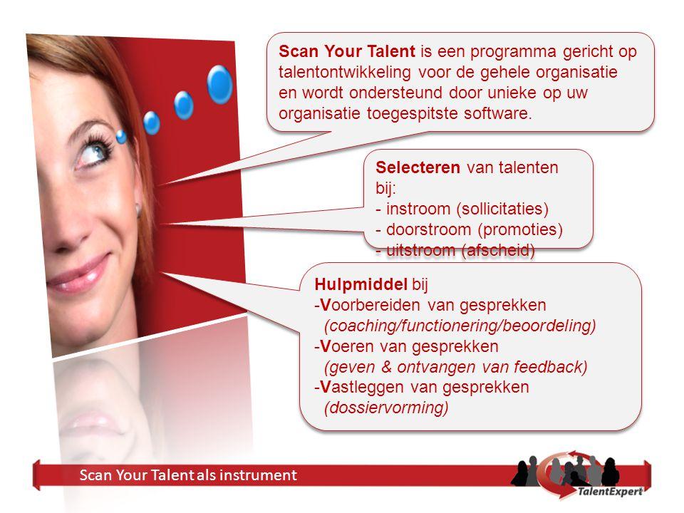 4 Scan Your Talent als instrument Scan Your Talent is een programma gericht op talentontwikkeling voor de gehele organisatie en wordt ondersteund door