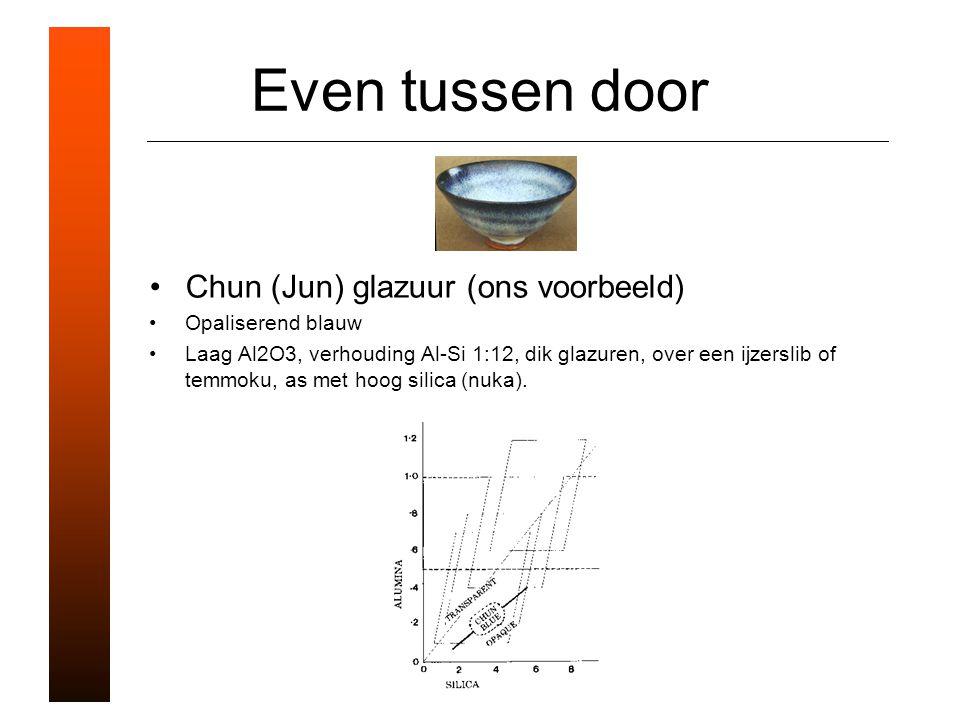 Even tussen door Chun (Jun) glazuur (ons voorbeeld) Opaliserend blauw Laag Al2O3, verhouding Al-Si 1:12, dik glazuren, over een ijzerslib of temmoku, as met hoog silica (nuka).