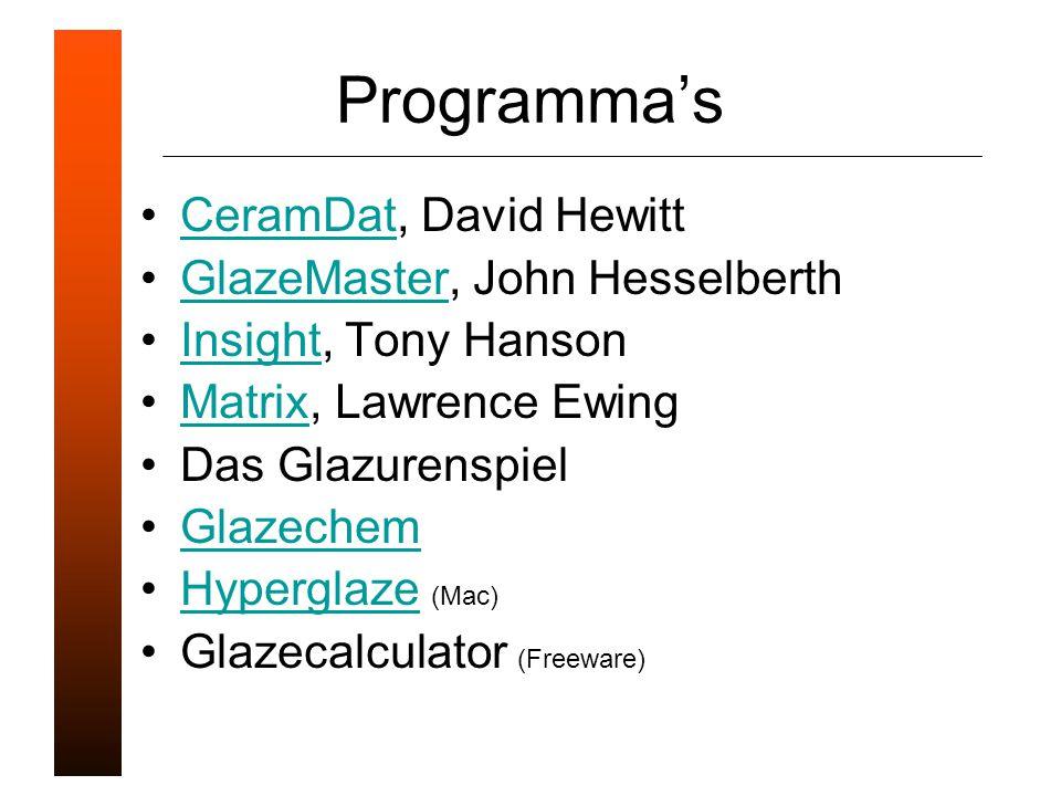 Programma's CeramDat, David HewittCeramDat GlazeMaster, John HesselberthGlazeMaster Insight, Tony HansonInsight Matrix, Lawrence EwingMatrix Das Glazurenspiel Glazechem Hyperglaze (Mac)Hyperglaze Glazecalculator (Freeware)