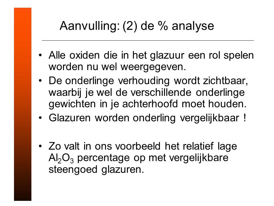 Aanvulling: (2) de % analyse Alle oxiden die in het glazuur een rol spelen worden nu wel weergegeven.