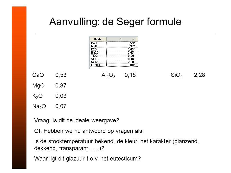 Aanvulling: de Seger formule CaO0,53Al 2 O 3 0,15SiO 2 2,28 MgO0,37 K 2 O0,03 Na 2 O0,07 Vraag: Is dit de ideale weergave.