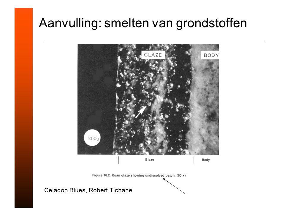 Aanvulling: smelten van grondstoffen Celadon Blues, Robert Tichane