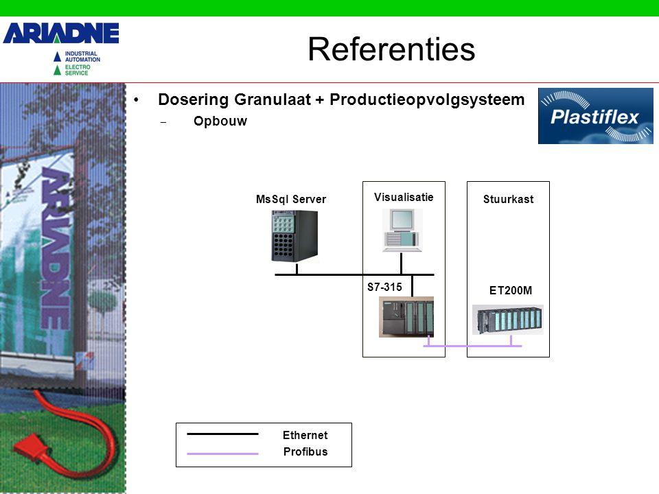 Referenties Dosering Granulaat + Productieopvolgsysteem MsSql Server – Opbouw