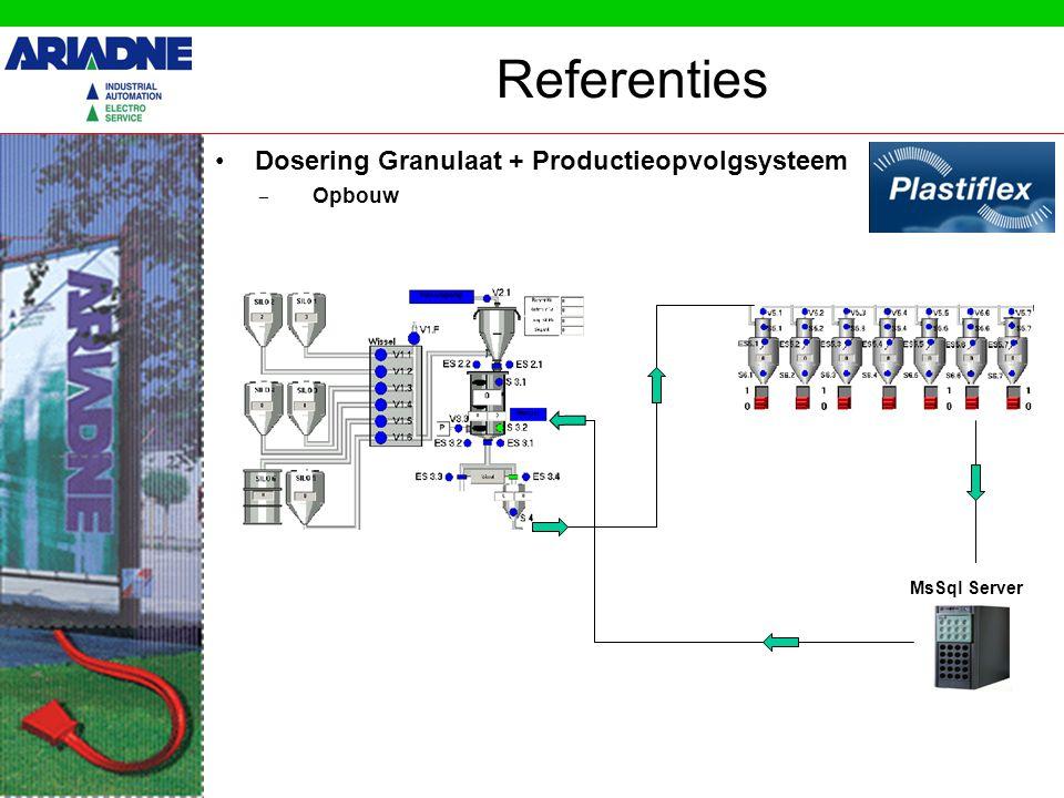 Referenties Dosering Granulaat + Productieopvolgsysteem Hoofdscherm