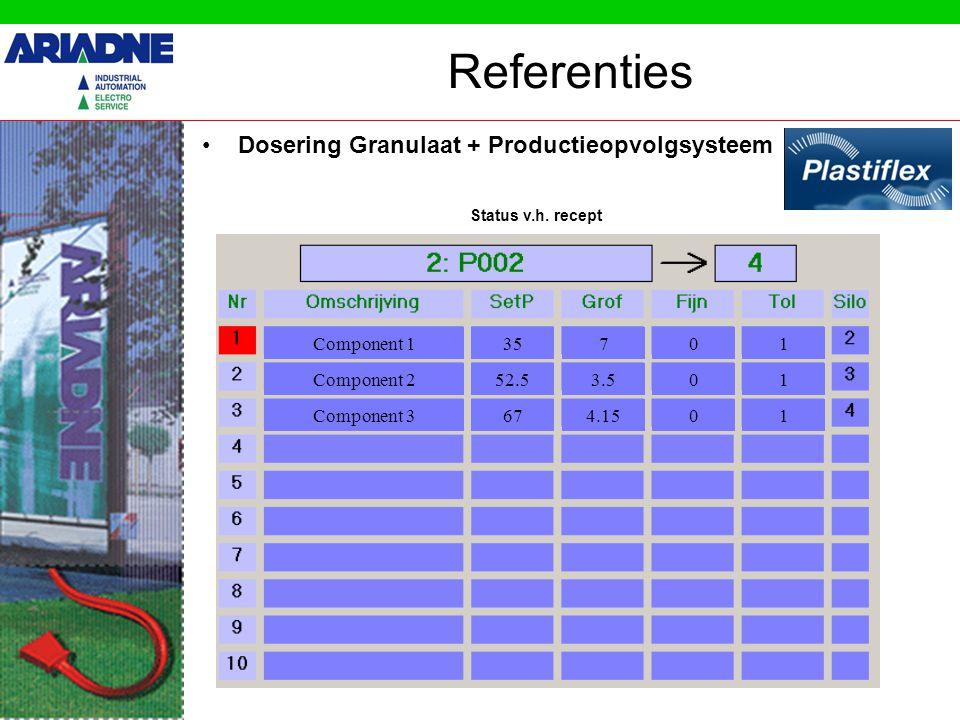 Referenties Dosering Granulaat + Productieopvolgsysteem Data Silo's