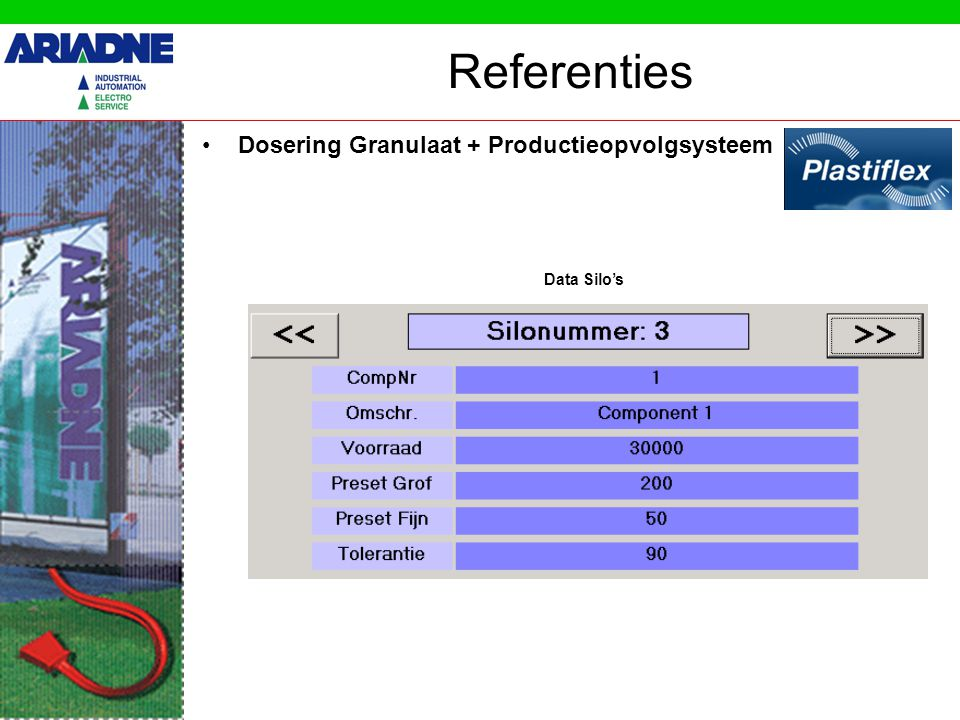 Referenties Dosering Granulaat + Productieopvolgsysteem Samenstelling Recept