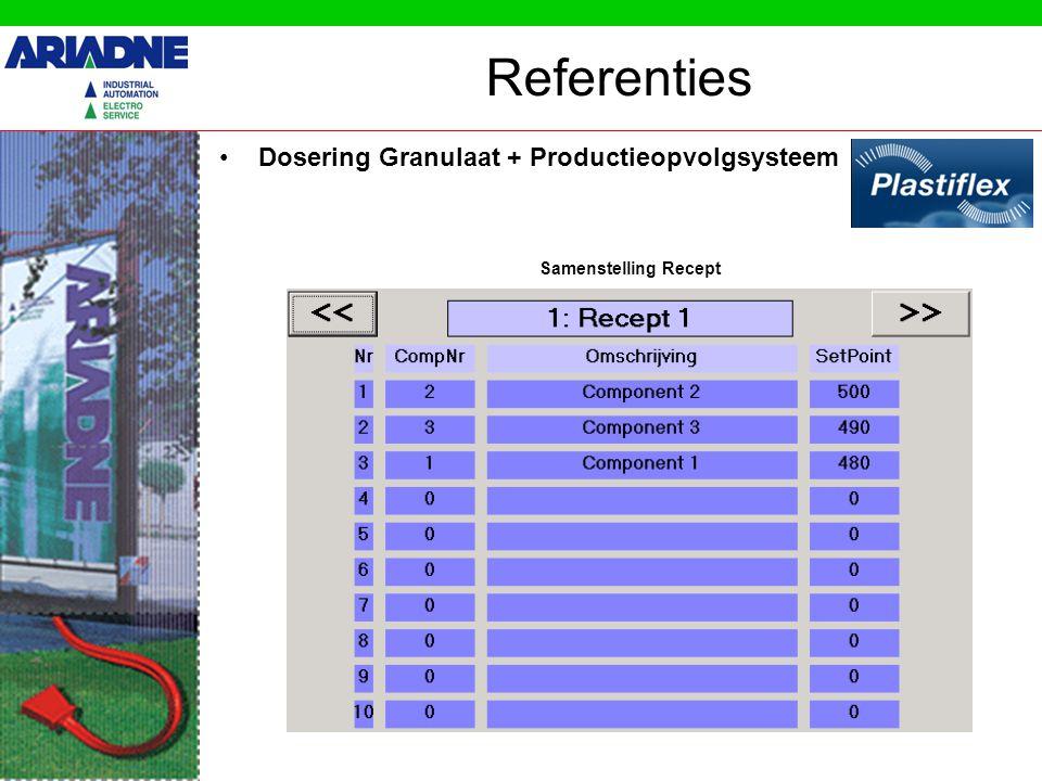 Referenties Dosering Granulaat + Productieopvolgsysteem – Technische bijzonderheden : Hoofdbesturing PLC : Siemens S7-315 Doseringssysteem : Siwarex M Bediening aan doseerinstallatie : Siemens IPC Netwerk : Ethernet TCP/IP Bussysteem : Profibus Decentraal I/O : ET200M Silometingen : Siemens Milltronics via profibus Visualisatie : Visual Basic dBase – Databeheer : MsSql - server – Voordelen van het systeem : Oude en niet meer ondersteund Philips weegsysteem werd vervangen door een standaard weegsysteem SIWAREX met behoud van de bestaande loadcellen Recepten (Batches) zijn klaar te maken vanaf PC in lokaal productiechef.