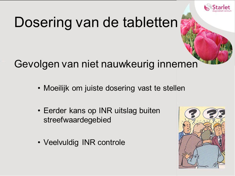 Dosering van de tabletten Gevolgen van niet nauwkeurig innemen Moeilijk om juiste dosering vast te stellen Eerder kans op INR uitslag buiten streefwaardegebied Veelvuldig INR controle