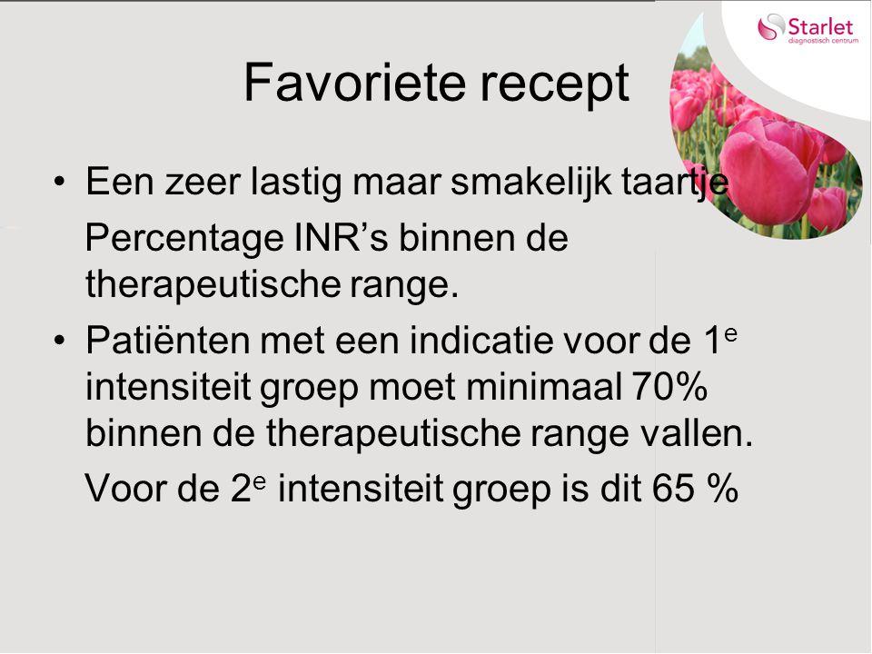Favoriete recept Een zeer lastig maar smakelijk taartje Percentage INR's binnen de therapeutische range.