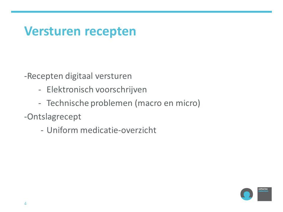 4 Versturen recepten -Recepten digitaal versturen -Elektronisch voorschrijven -Technische problemen (macro en micro) -Ontslagrecept -Uniform medicatie
