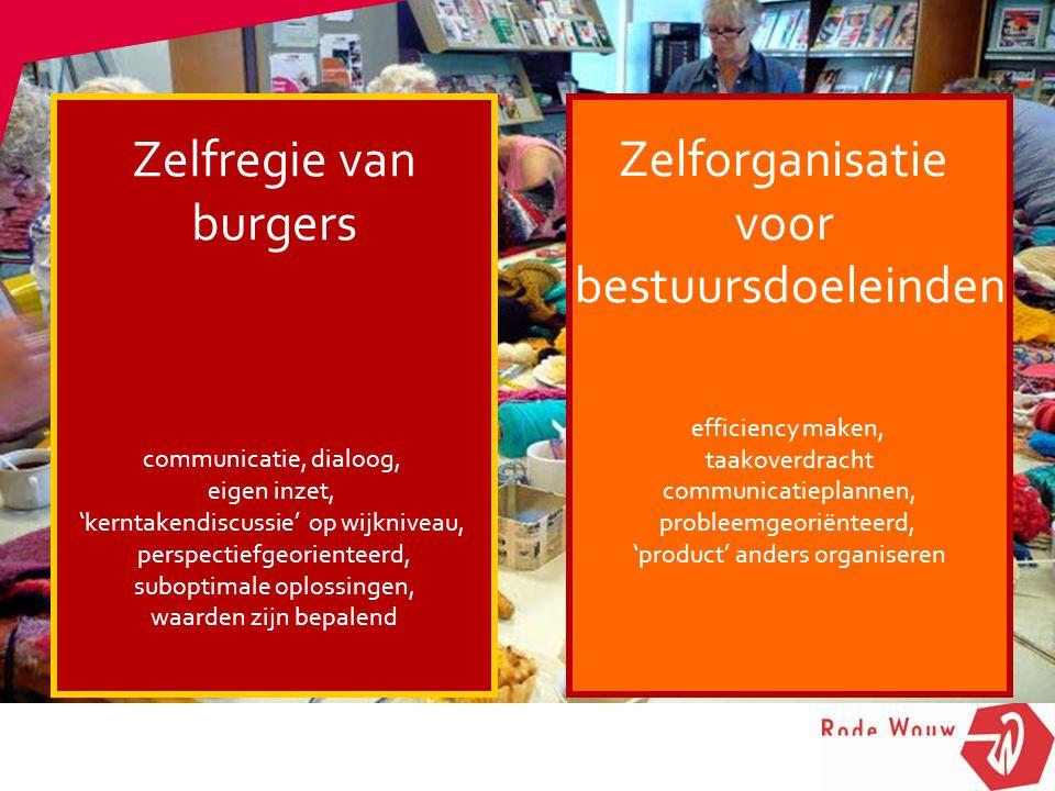 Zelfregie van burgers communicatie, dialoog, eigen inzet, 'kerntakendiscussie' op wijkniveau, perspectiefgeorienteerd, suboptimale oplossingen, waarde