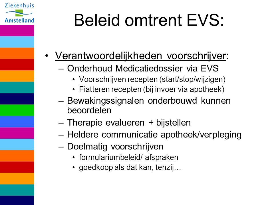 Beleid omtrent EVS: Verantwoordelijkheden voorschrijver: –Onderhoud Medicatiedossier via EVS Voorschrijven recepten (start/stop/wijzigen) Fiatteren re