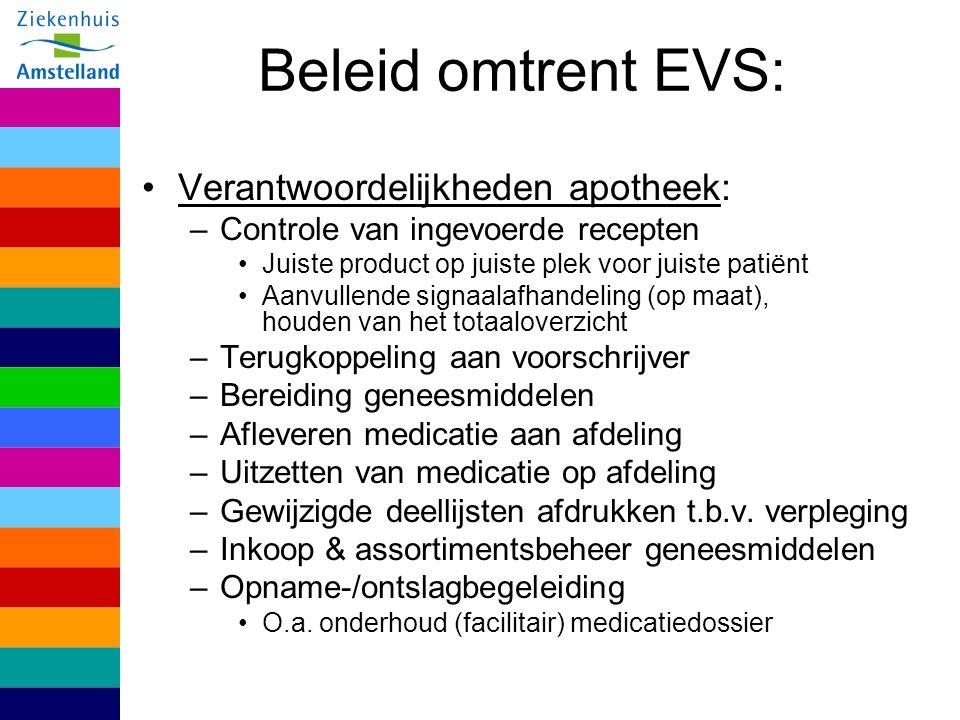 Beleid omtrent EVS: Verantwoordelijkheden apotheek: –Controle van ingevoerde recepten Juiste product op juiste plek voor juiste patiënt Aanvullende si