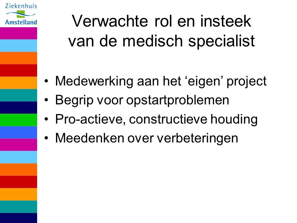 Verwachte rol en insteek van de medisch specialist Medewerking aan het 'eigen' project Begrip voor opstartproblemen Pro-actieve, constructieve houding