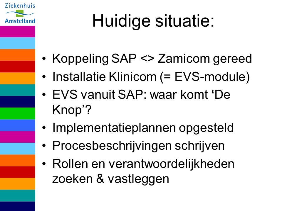 Huidige situatie: Koppeling SAP <> Zamicom gereed Installatie Klinicom (= EVS-module) EVS vanuit SAP: waar komt 'De Knop'? Implementatieplannen opgest