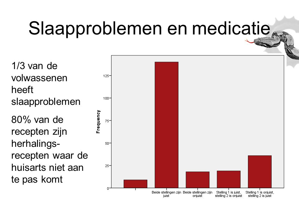 Slaapproblemen en medicatie 1/3 van de volwassenen heeft slaapproblemen 80% van de recepten zijn herhalings- recepten waar de huisarts niet aan te pas