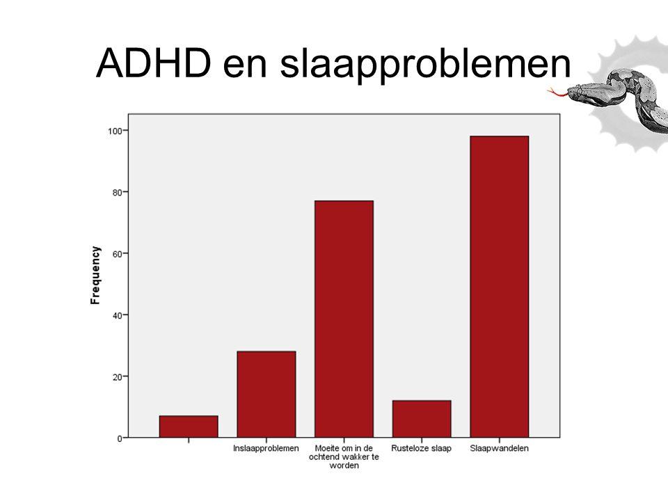 Slaapproblemen en medicatie 1/3 van de volwassenen heeft slaapproblemen 12% gebruikt een benzodiazepine, 40% daarvan is voor het slapen 80% van de recepten zijn herhalingsrecepten waar de huisarts niet meer aan te pas komt NHG standaard slaapproblemen 2005