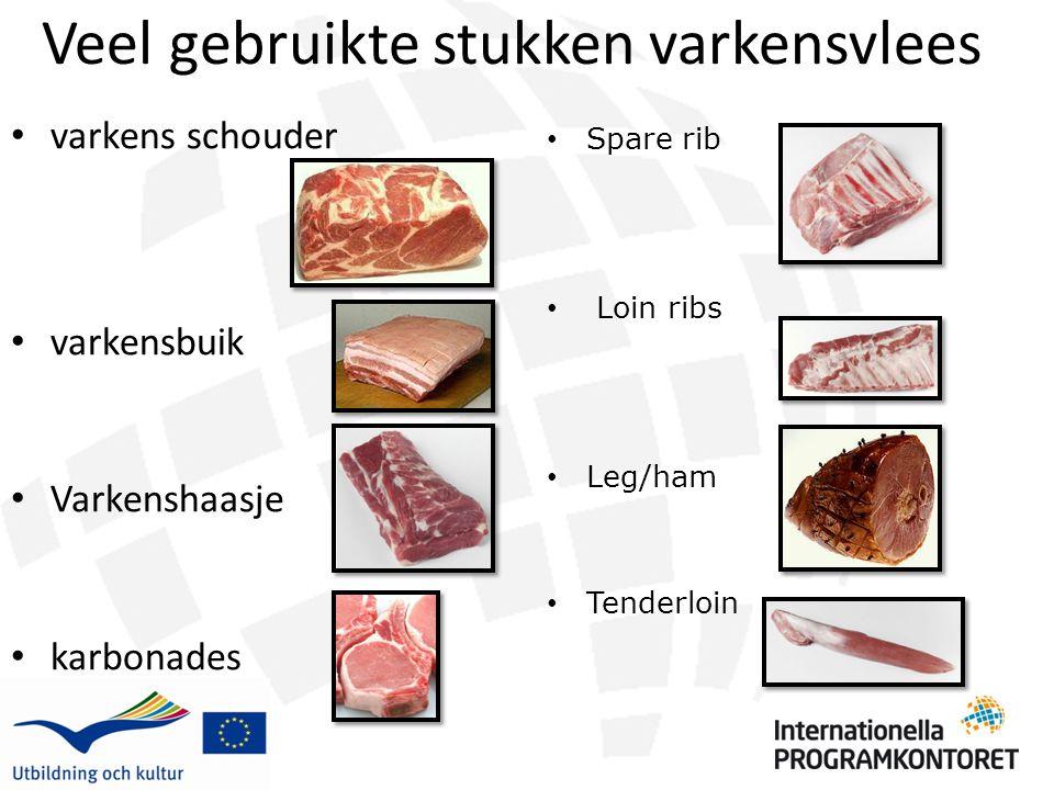 Veel gebruikte stukken varkensvlees varkens schouder varkensbuik Varkenshaasje karbonades Spare rib Loin ribs Leg/ham Tenderloin