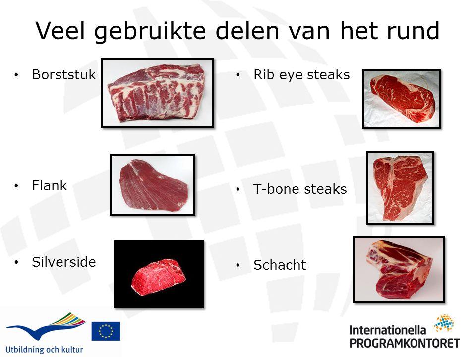 Veel gebruikte delen van het rund Borststuk Flank Silverside Rib eye steaks T-bone steaks Schacht
