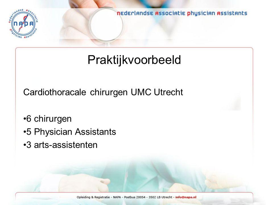 Praktijkvoorbeeld Cardiothoracale chirurgen UMC Utrecht 6 chirurgen 5 Physician Assistants 3 arts-assistenten