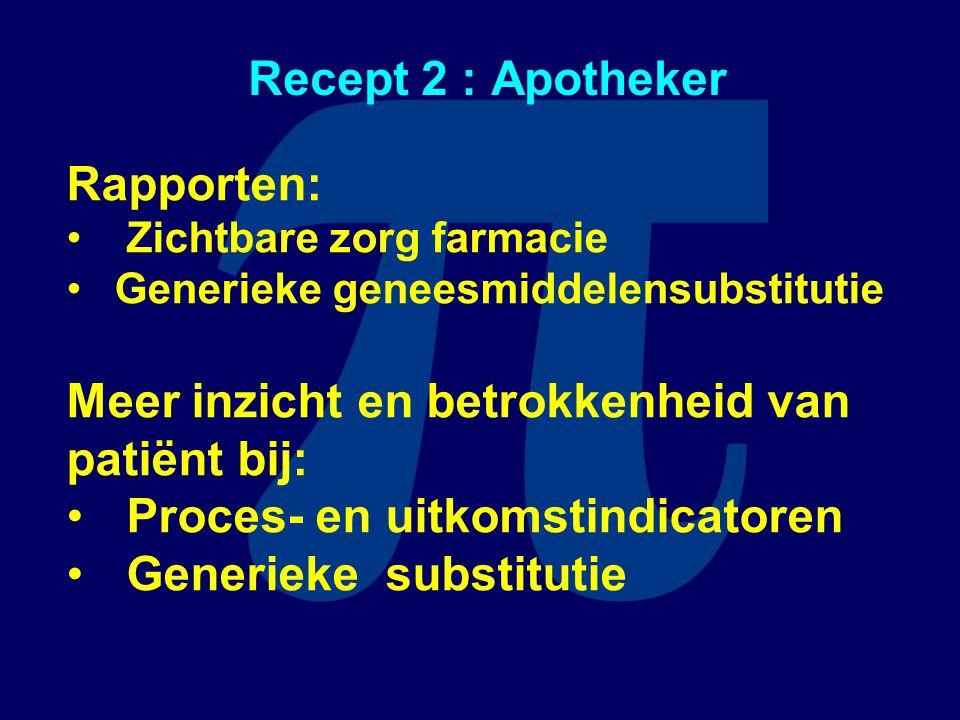 π Recept 2 : Apotheker Rapporten: Zichtbare zorg farmacie Generieke geneesmiddelensubstitutie Meer inzicht en betrokkenheid van patiënt bij: Proces- e