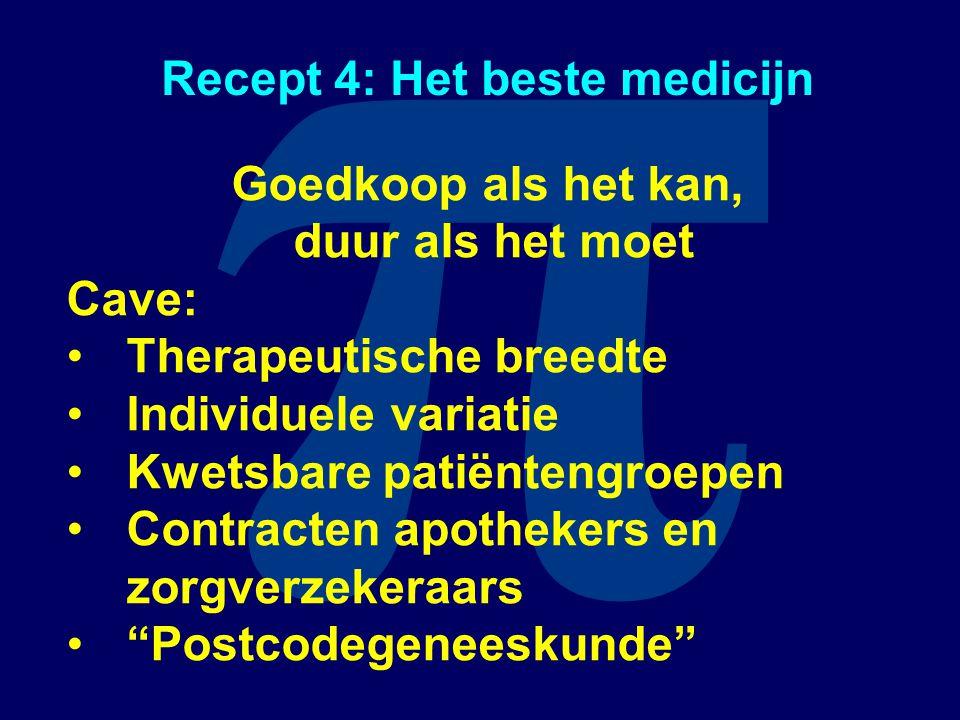 π Recept 4: Het beste medicijn Goedkoop als het kan, duur als het moet Cave: Therapeutische breedte Individuele variatie Kwetsbare patiëntengroepen Co