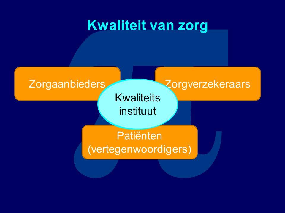π Kwaliteit van zorg Zorgaanbieders Patiënten (vertegenwoordigers) Zorgverzekeraars overleg Kwaliteits instituut