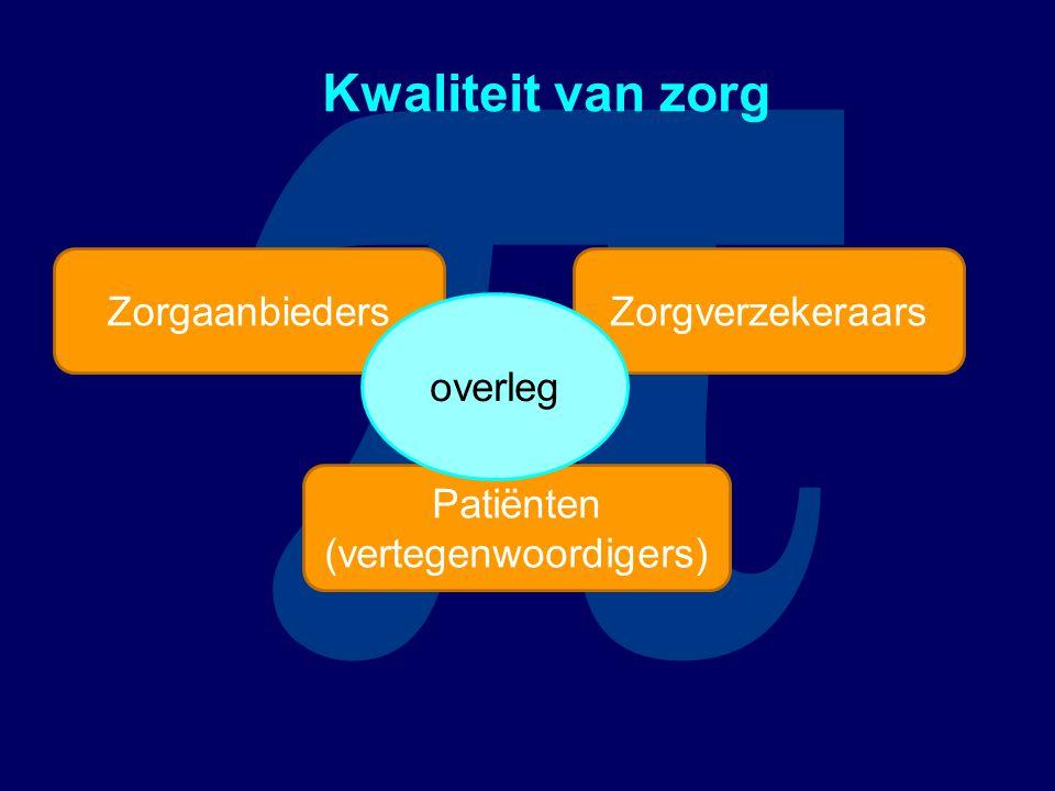 π Kwaliteit van zorg Zorgaanbieders Patiënten (vertegenwoordigers) Zorgverzekeraars overleg