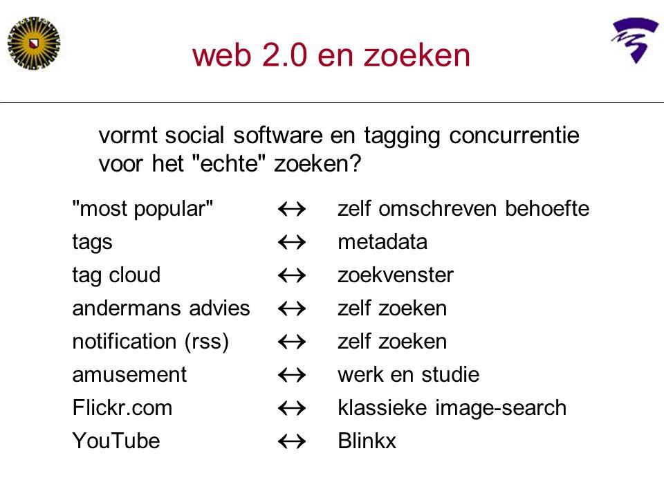 web 2.0 en zoeken vormt social software en tagging concurrentie voor het