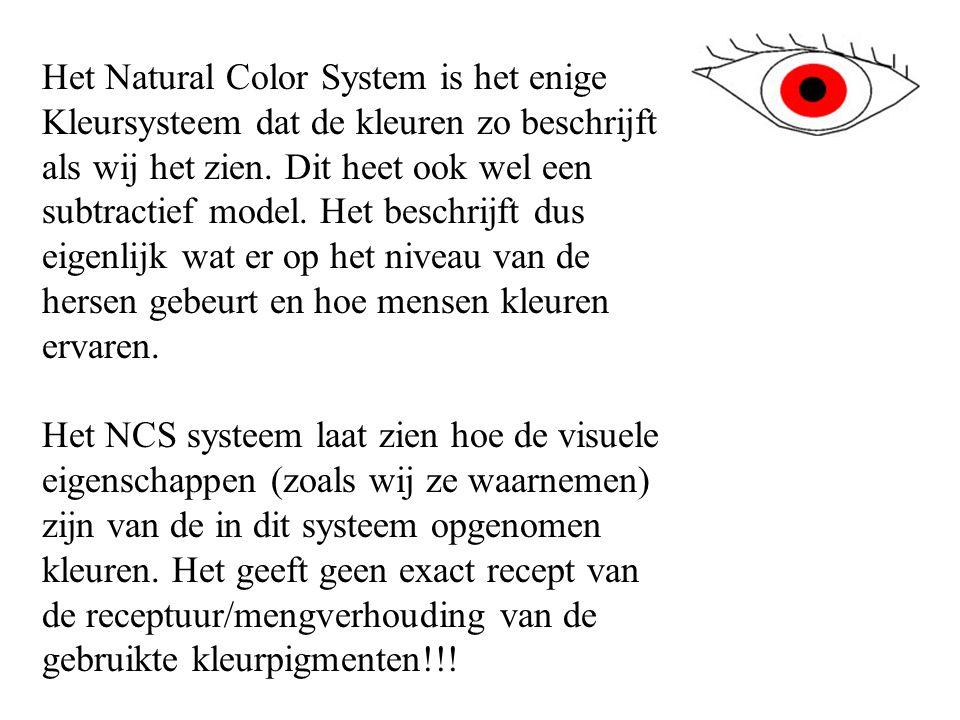Het Natural Color System is het enige Kleursysteem dat de kleuren zo beschrijft als wij het zien. Dit heet ook wel een subtractief model. Het beschrij