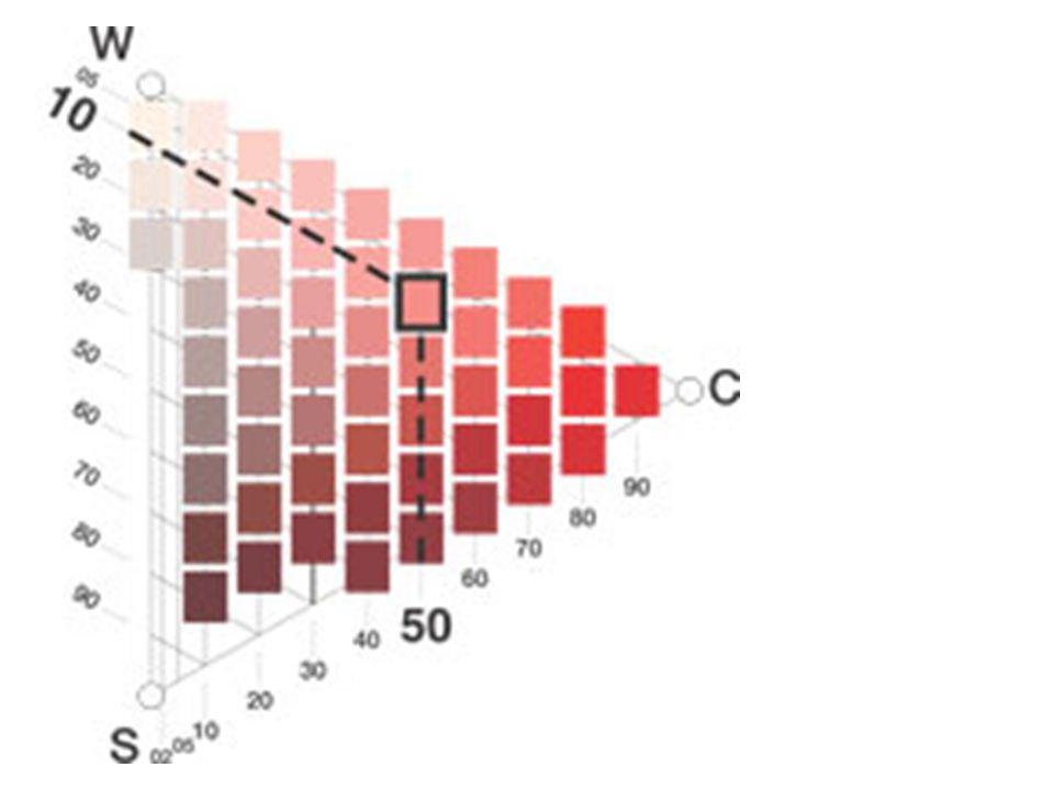 Das NCS-driehoek is een verticale verplaatsing door de kleurenruimte via verschillende kleurtonen.