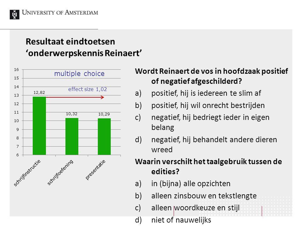 Resultaat eindtoetsen 'onderwerpskennis Reinaert' multiple choice effect size 1,02 Wordt Reinaert de vos in hoofdzaak positief of negatief afgeschilde