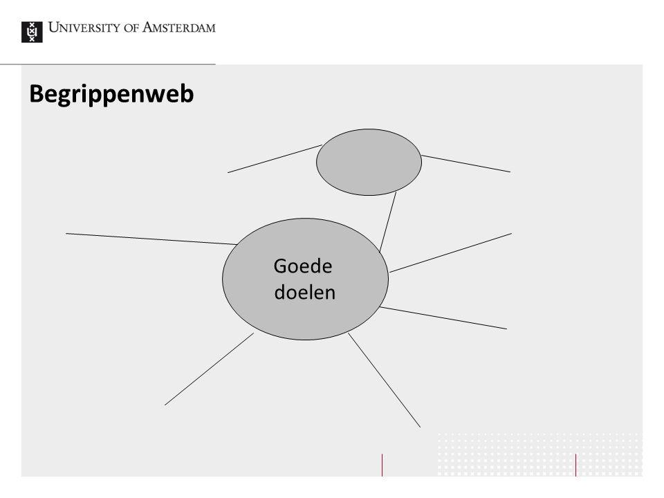Begrippenweb