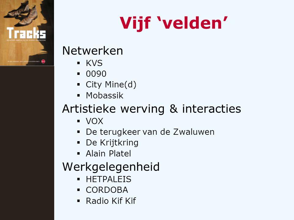 Vijf 'velden' Netwerken  KVS  0090  City Mine(d)  Mobassik Artistieke werving & interacties  VOX  De terugkeer van de Zwaluwen  De Krijtkring  Alain Platel Werkgelegenheid  HETPALEIS  CORDOBA  Radio Kif Kif