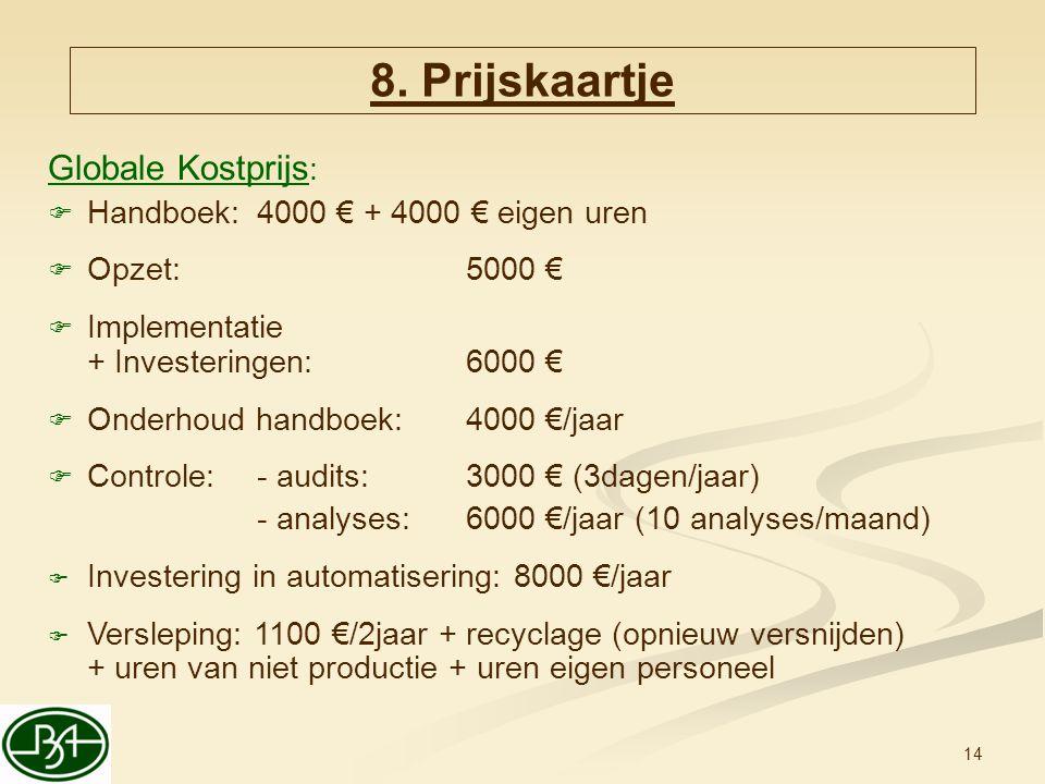 14 Globale Kostprijs :  Handboek:4000 € + 4000 € eigen uren  Opzet:5000 €  Implementatie + Investeringen:6000 €  Onderhoud handboek:4000 €/jaar 