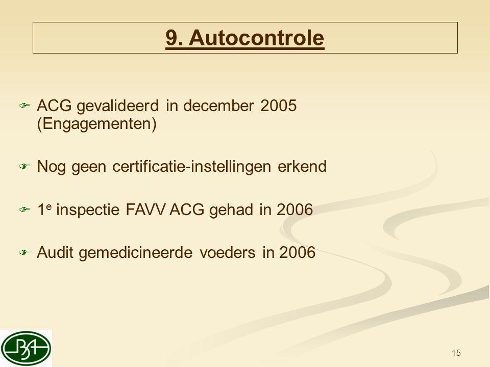15  ACG gevalideerd in december 2005 (Engagementen)  Nog geen certificatie-instellingen erkend  1 e inspectie FAVV ACG gehad in 2006  Audit gemedi