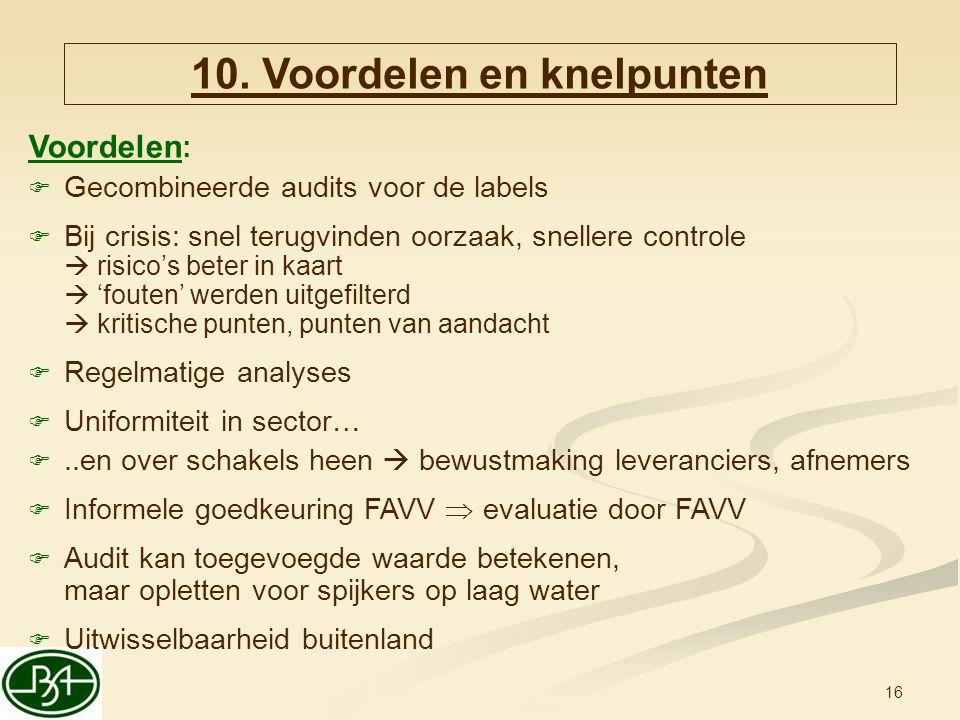 16 Voordelen :  Gecombineerde audits voor de labels  Bij crisis: snel terugvinden oorzaak, snellere controle  risico's beter in kaart  'fouten' we