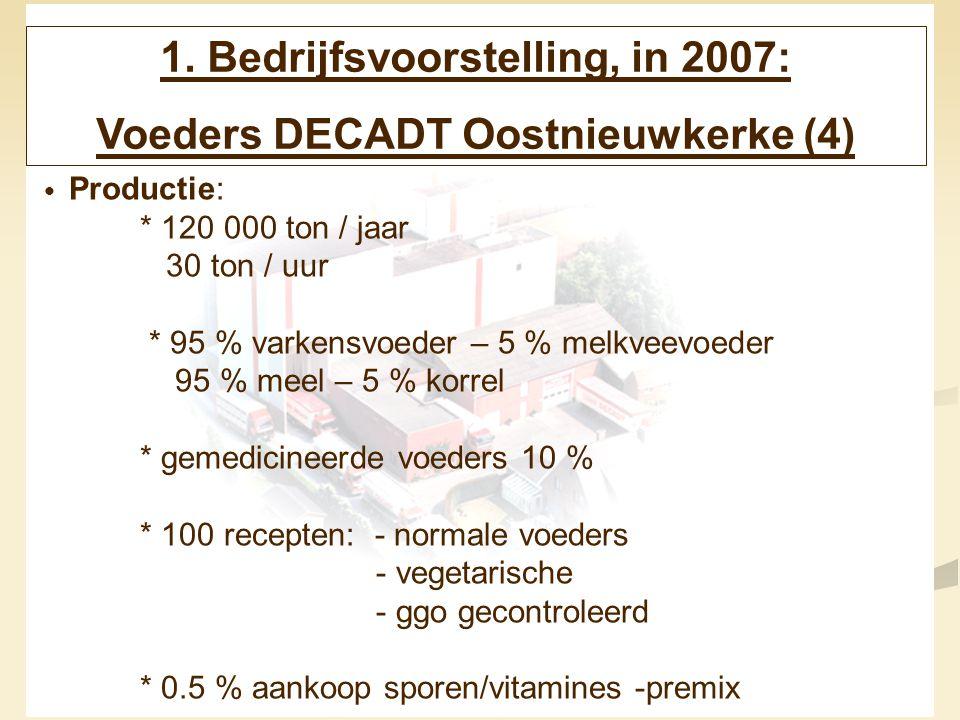 6 1. Bedrijfsvoorstelling, in 2007: Voeders DECADT Oostnieuwkerke (4) Productie: * 120 000 ton / jaar 30 ton / uur * 95 % varkensvoeder – 5 % melkveev