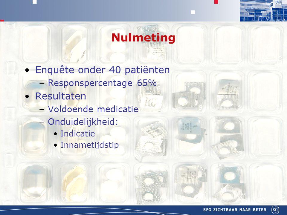APOTHEEK Nulmeting Enquête onder 40 patiënten –Responspercentage 65% Resultaten –Voldoende medicatie –Onduidelijkheid: Indicatie Innametijdstip