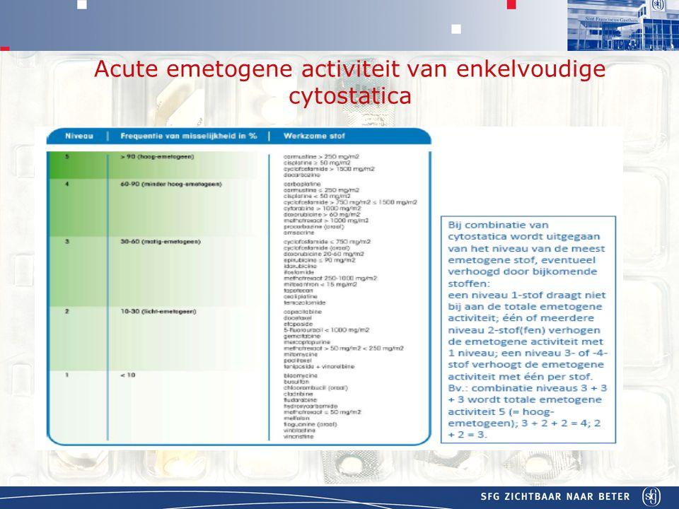 APOTHEEK Acute emetogene activiteit van enkelvoudige cytostatica