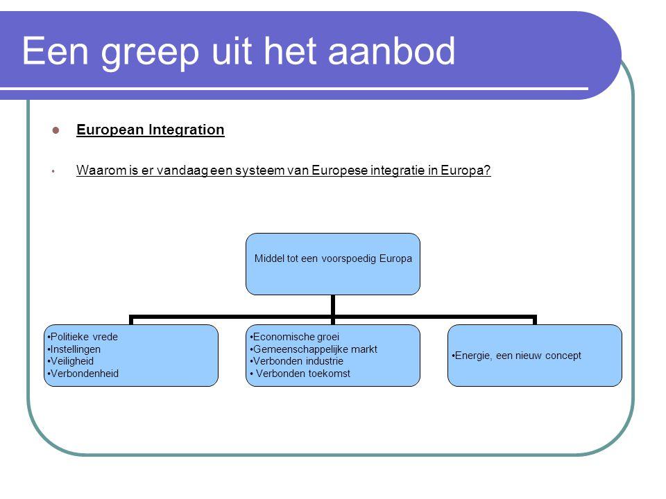 European Integration Waarom is er vandaag een systeem van Europese integratie in Europa? Middel tot een voorspoedig Europa Politieke vrede Instellinge