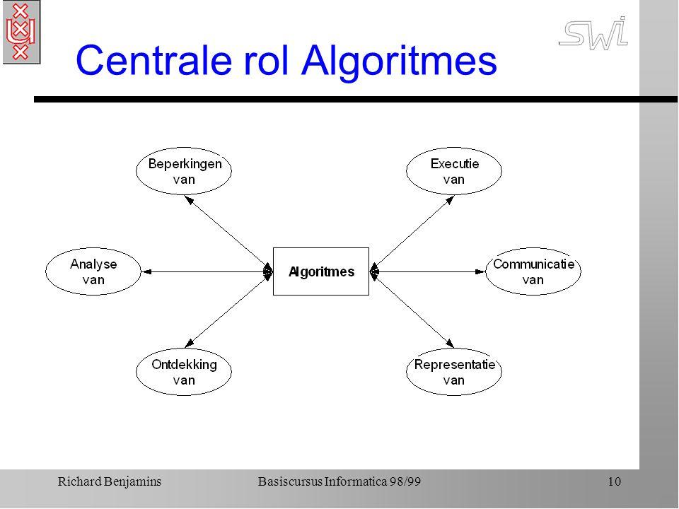Richard BenjaminsBasiscursus Informatica 98/9910 Centrale rol Algoritmes