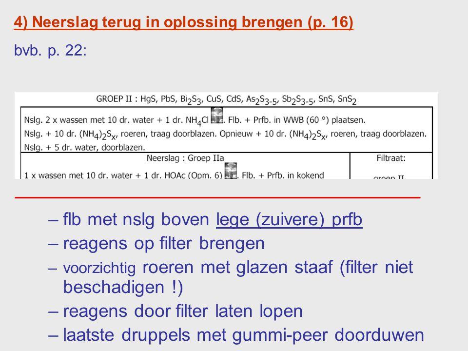 4) Neerslag terug in oplossing brengen (p. 16) bvb. p. 22: –flb met nslg boven lege (zuivere) prfb –reagens op filter brengen –voorzichtig roeren met