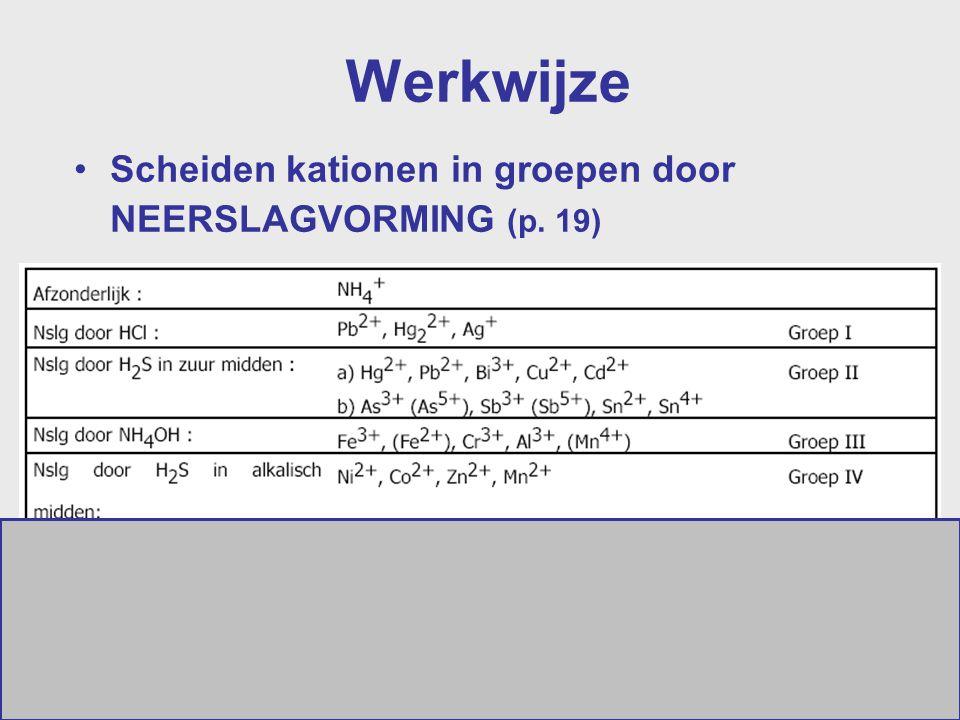 Werkwijze Scheiden kationen in groepen door NEERSLAGVORMING (p. 19)