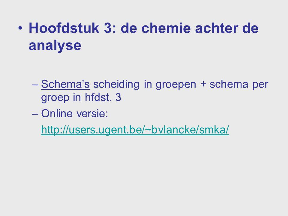 Hoofdstuk 3: de chemie achter de analyse –Schema's scheiding in groepen + schema per groep in hfdst. 3 –Online versie: http://users.ugent.be/~bvlancke