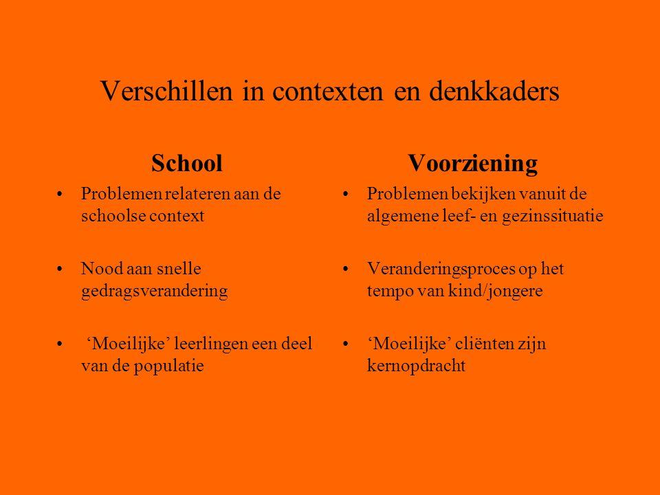Verschillen in contexten en denkkaders School Problemen relateren aan de schoolse context Nood aan snelle gedragsverandering 'Moeilijke' leerlingen ee
