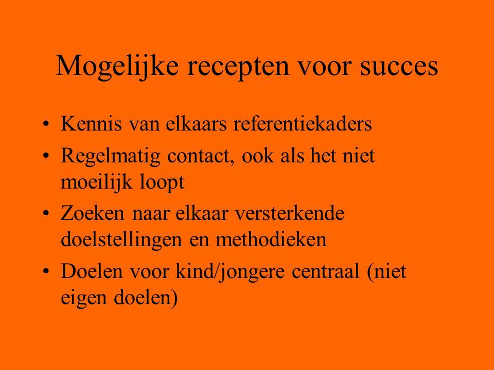 Mogelijke recepten voor succes Kennis van elkaars referentiekaders Regelmatig contact, ook als het niet moeilijk loopt Zoeken naar elkaar versterkende